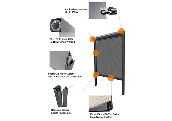 Motorized Zip Screen